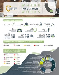 Where Investment Works