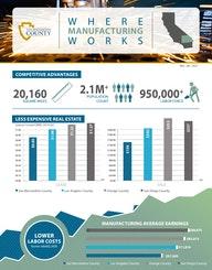 Manufacturing Infographics Jan2021