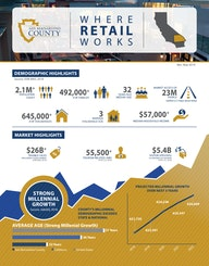 Retail Infographics Rev May2019